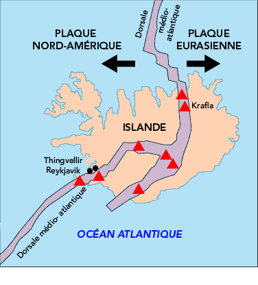 L'Islande est située sur la dorsale médio-atlantique